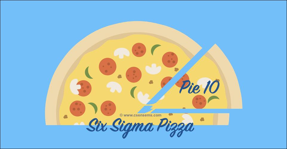 Six Sigma Pizza - Pie 10
