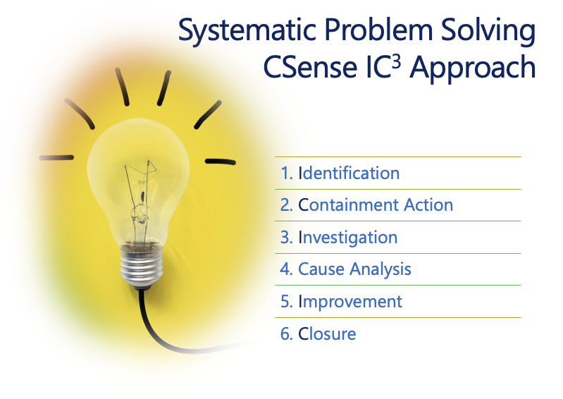 Systematic Problem Solving